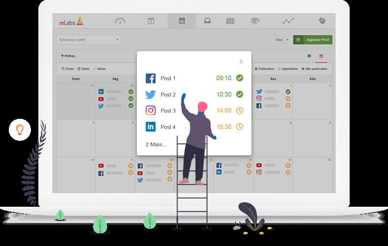 Imagem traz ilustração com laptop e ícones que representam as funcionalidades do calendário da mLabs: agendar posts nas redes sociais, datas importantes, ideias, etc.