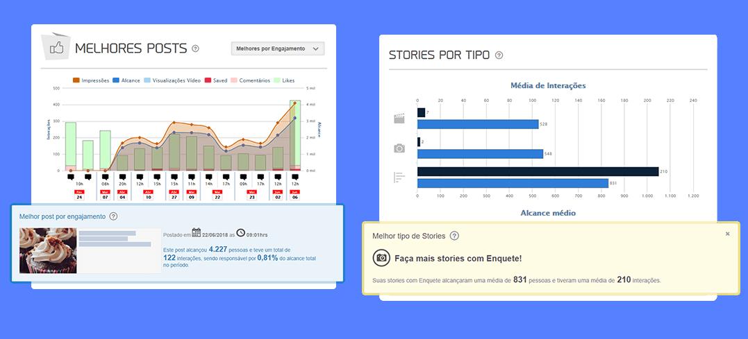 Relatórios de Instagram: gráfico de melhores posts da mLabs
