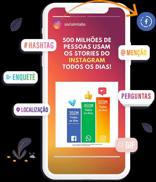 Imagem com um post no Instagram Stories e, em volta, ícones de hashtags, menção, enquete, perguntas, localização e GIF.