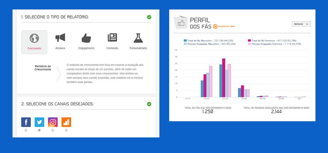 Tela mostra aba de seleção de tipo de relatório da mLabs. Ao lado, gráfico de comparação direta entre concorrentes e perfil de seguidores.