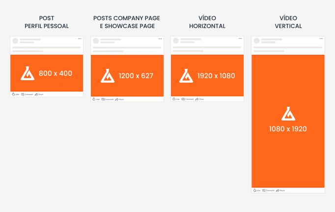 Imagem mostra templates para posts em perfil pessoal, company e showcase pages, vídeo vertical e vídeo horizontal no LinkedIn