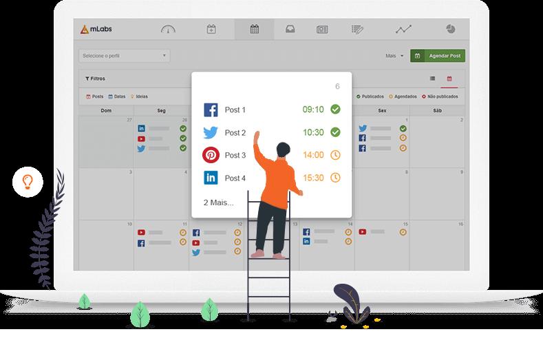 Imagem mostra o calendário da mLabs no período mensal, mostra o status das publicações, dias e redes sociais variadas.
