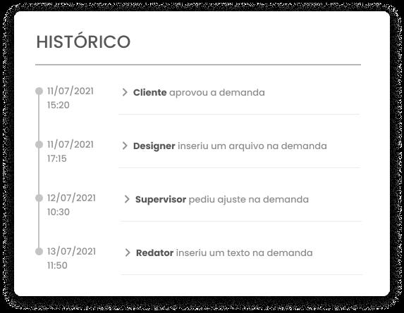 Imagem mostra o campo com o histórico de conversas e entregas referentes à uma demanda gerenciada dentro do workflow da mLabs.