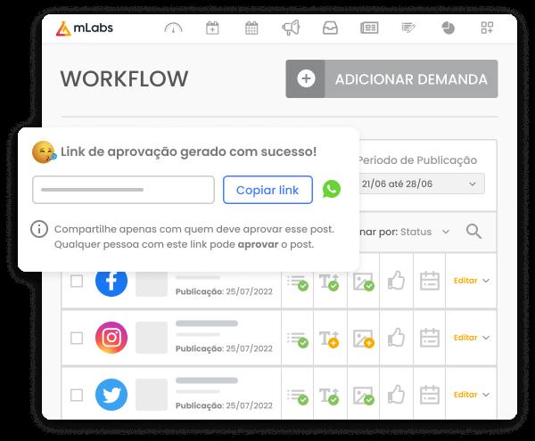 Imagem mostra o workflow da mLabs na visão kanban, com a lista de posts para diversas redes sociais e as colunas de ajustes, criação, análise interna, clientes e aguardando agendamento. Sobre a imagem, um bloco com o box de aprovação simplificada, onde é possível gerar um link de aprovação do post e enviar pelo whatsapp.