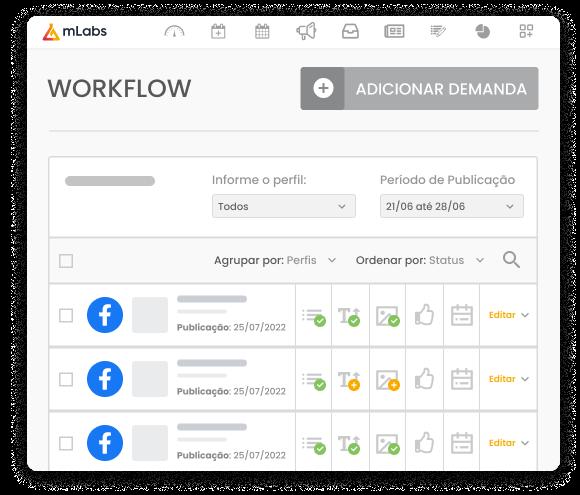 Imagem mostra tela do Workflow da mLabs com uma lista de posts do Facebook e o status de cada um deles entre a criação da demanda até a aprovação final pelo cliente.