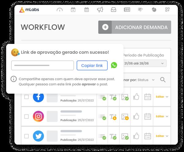 Imagem traz uma composição entre a tela da funcionalidade Workflow da mLabs, com demandas de posts criadas e seus status, e a modal com a opção para copiar ou enviar pelo WhatsApp um link para aprovação de posts.